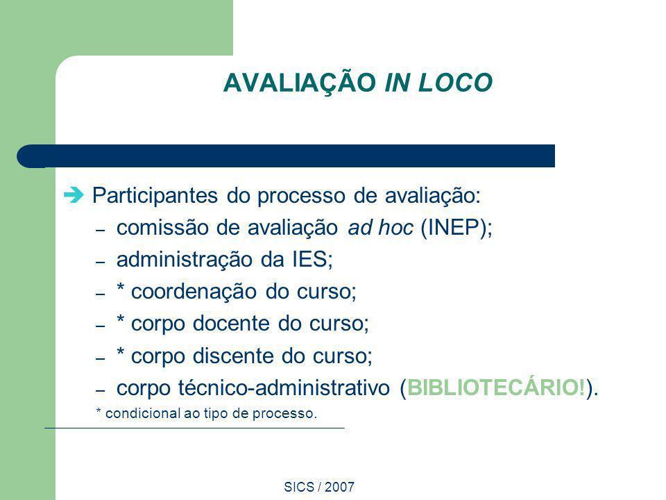 AVALIAÇÃO IN LOCO  Participantes do processo de avaliação: