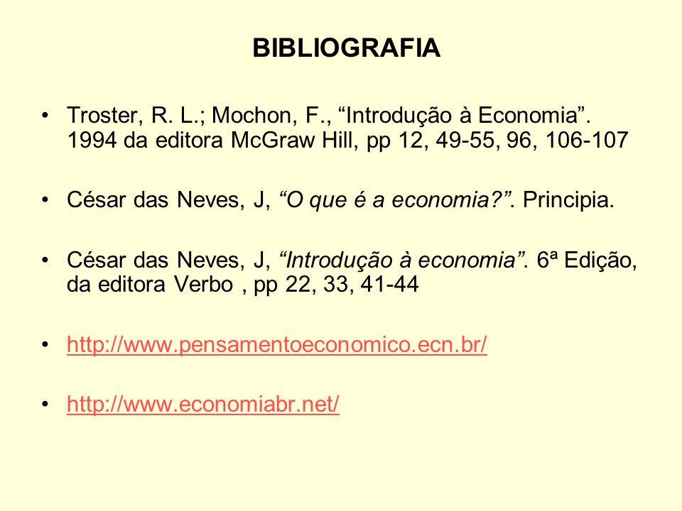BIBLIOGRAFIATroster, R. L.; Mochon, F., Introdução à Economia . 1994 da editora McGraw Hill, pp 12, 49-55, 96, 106-107.