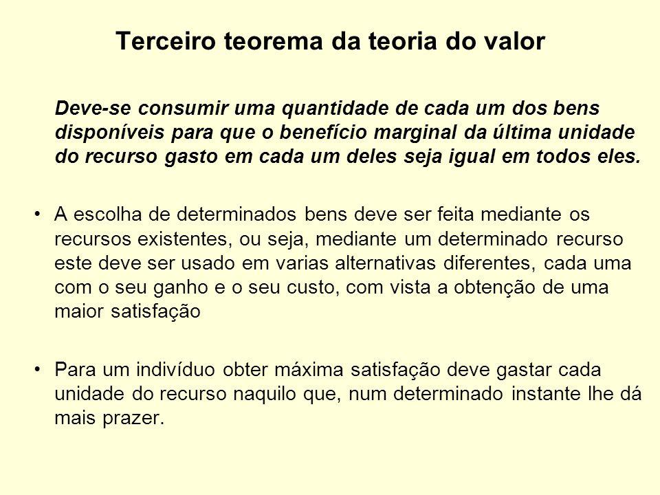 Terceiro teorema da teoria do valor