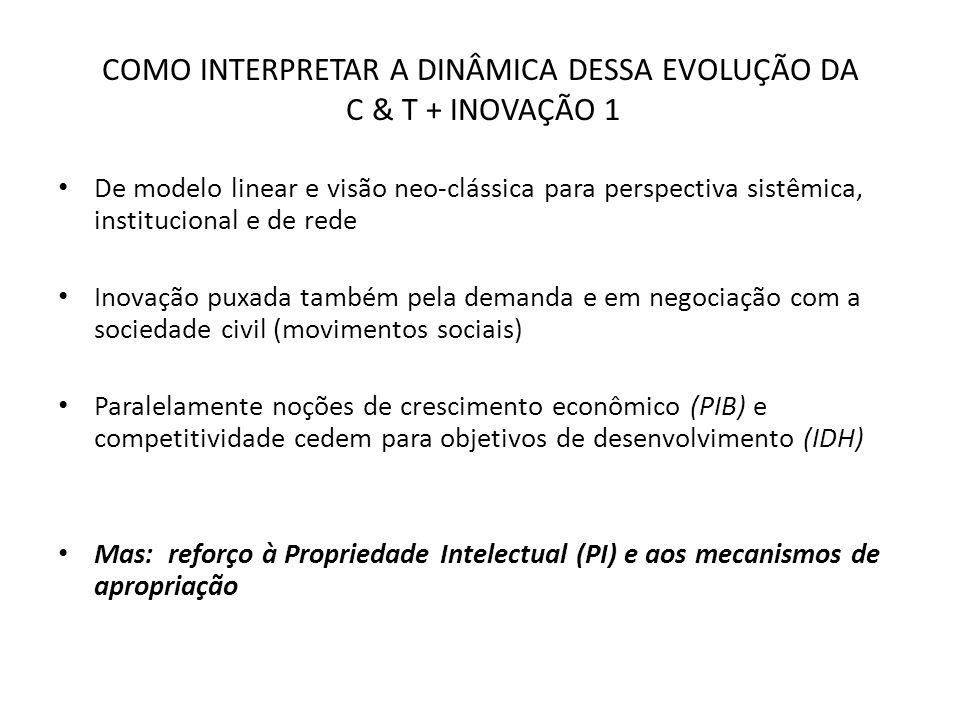 COMO INTERPRETAR A DINÂMICA DESSA EVOLUÇÃO DA C & T + INOVAÇÃO 1
