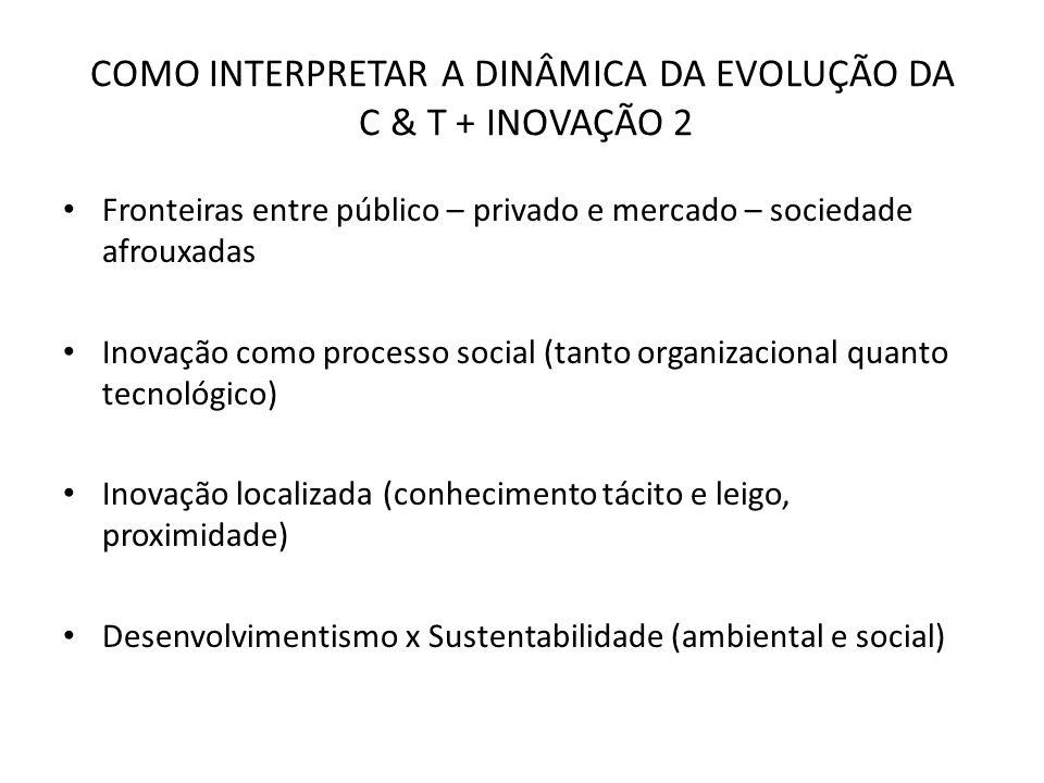 COMO INTERPRETAR A DINÂMICA DA EVOLUÇÃO DA C & T + INOVAÇÃO 2