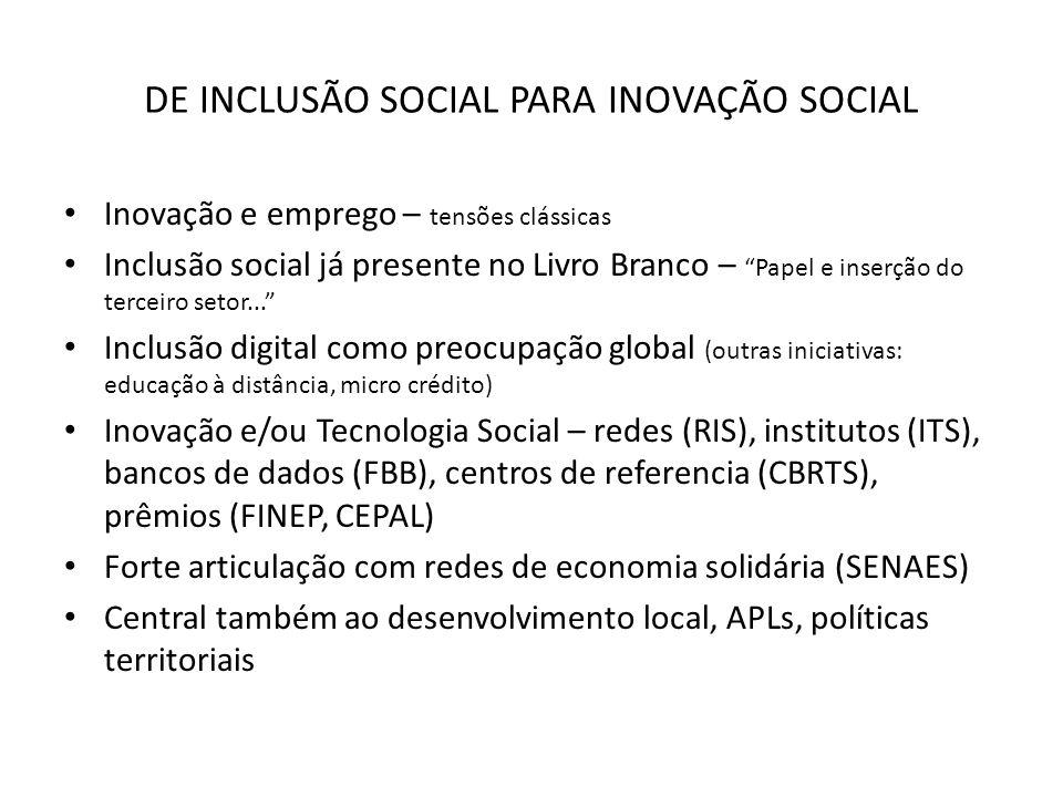 DE INCLUSÃO SOCIAL PARA INOVAÇÃO SOCIAL