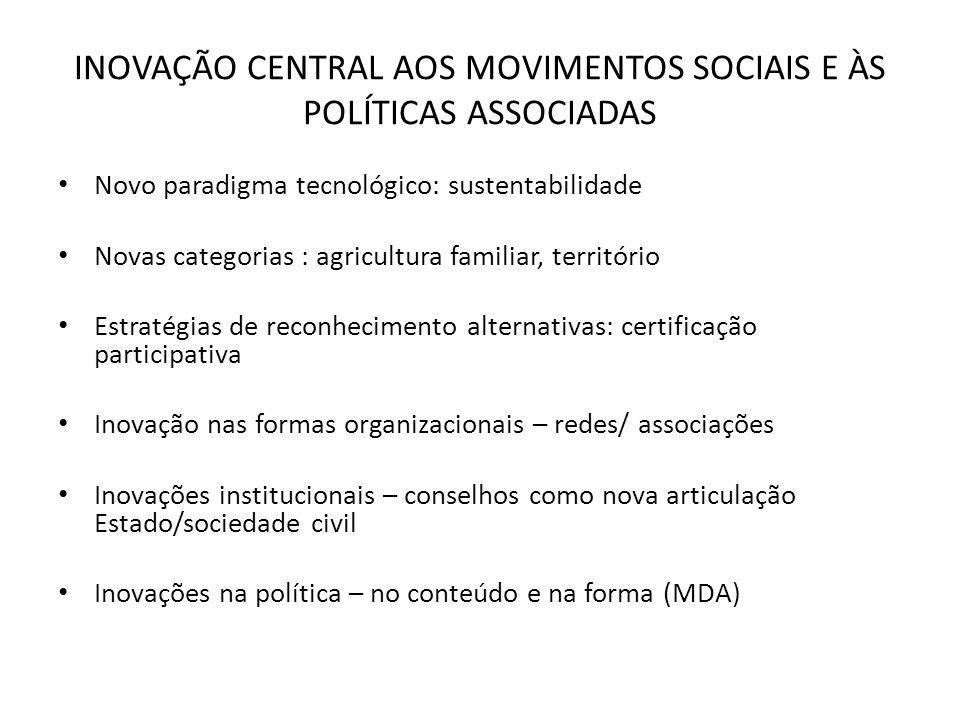 INOVAÇÃO CENTRAL AOS MOVIMENTOS SOCIAIS E ÀS POLÍTICAS ASSOCIADAS