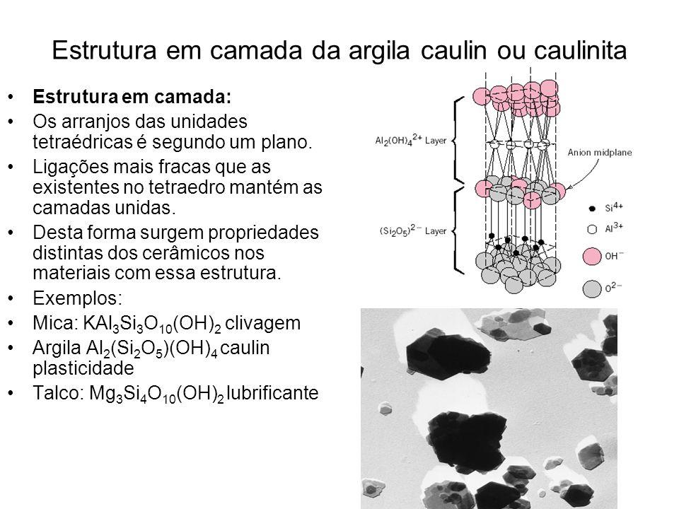 Estrutura em camada da argila caulin ou caulinita