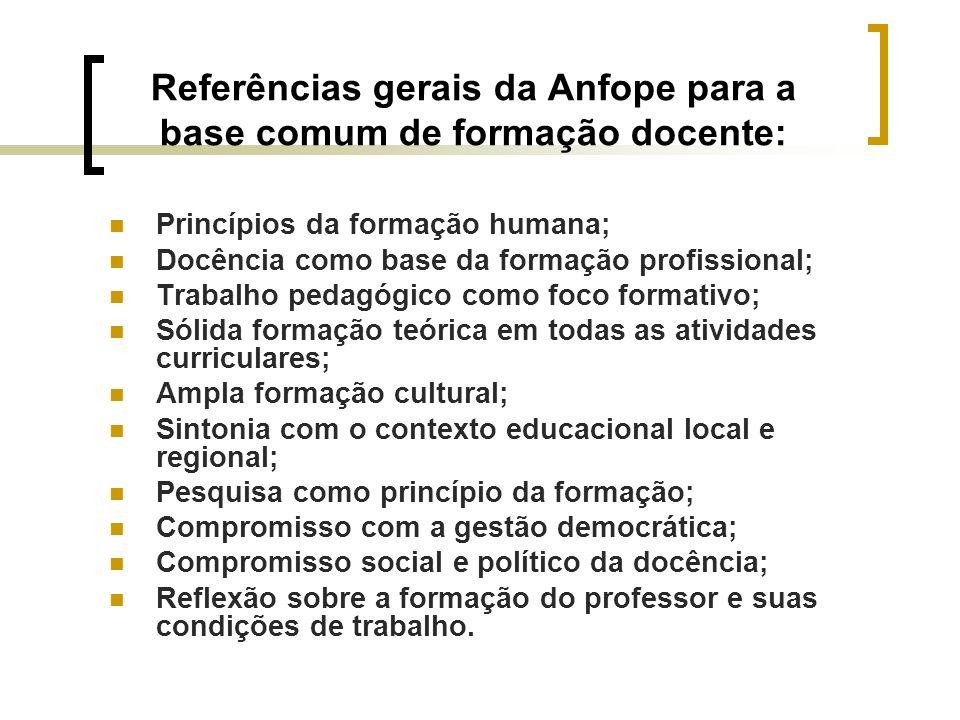 Referências gerais da Anfope para a base comum de formação docente: