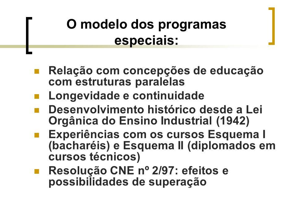 O modelo dos programas especiais: