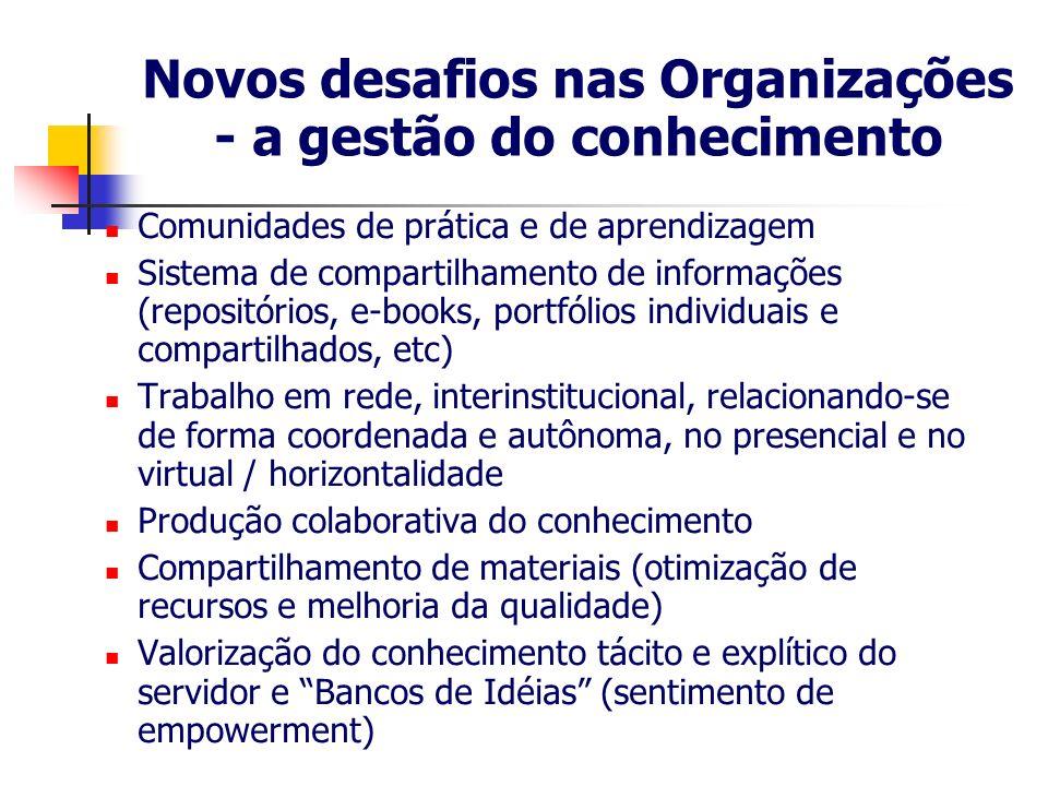 Novos desafios nas Organizações - a gestão do conhecimento