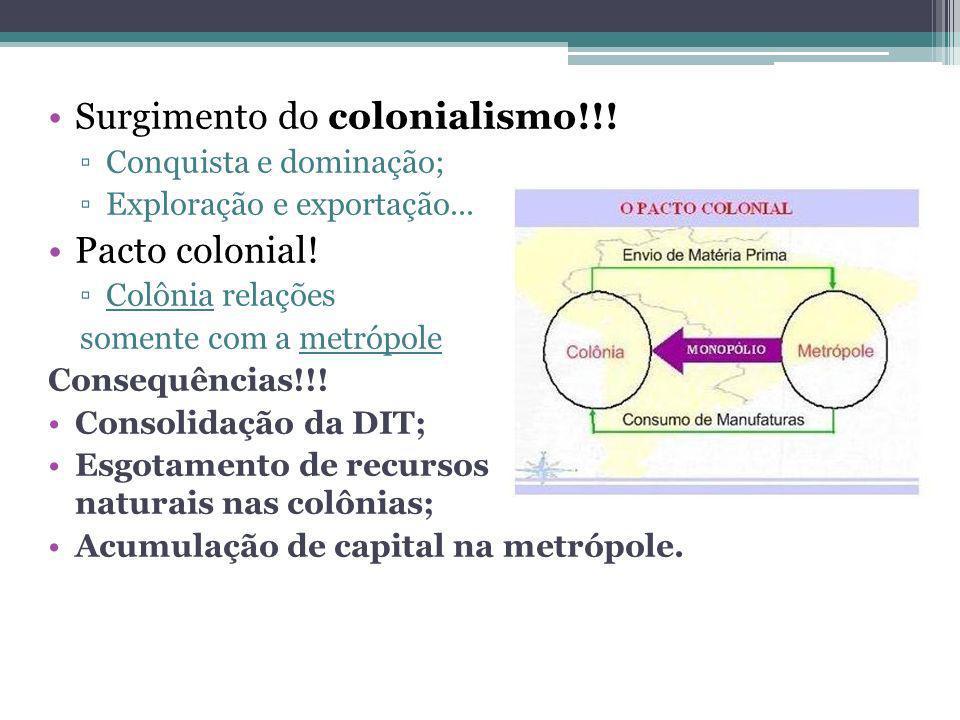 Surgimento do colonialismo!!!