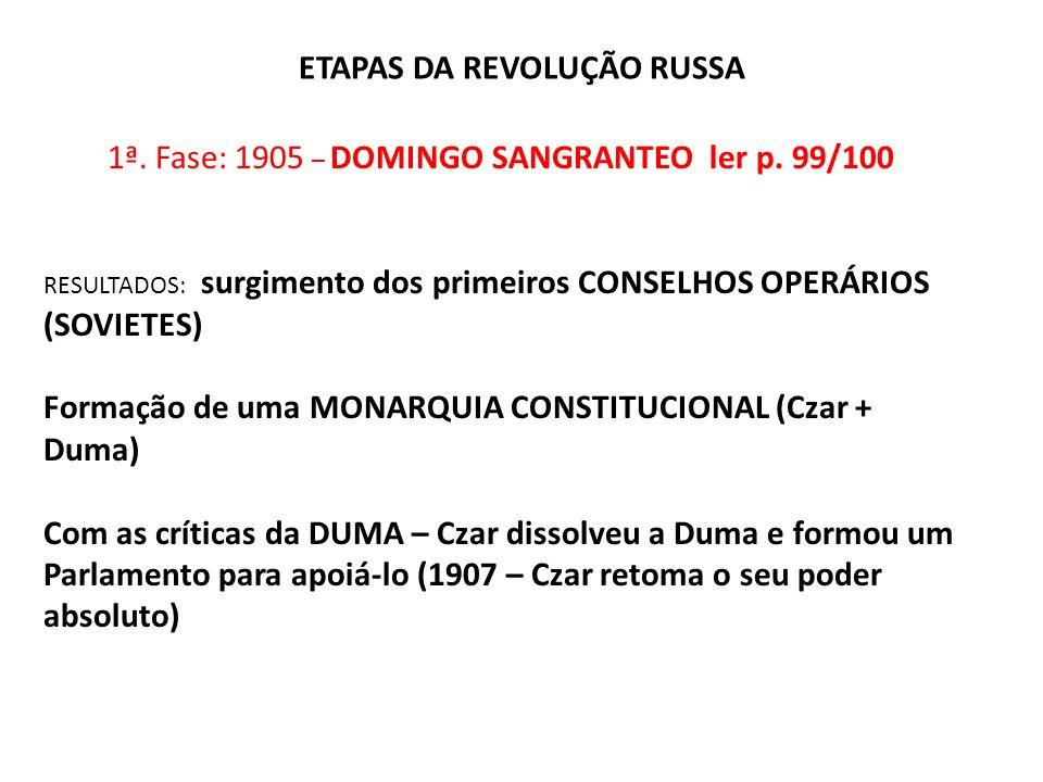 ETAPAS DA REVOLUÇÃO RUSSA