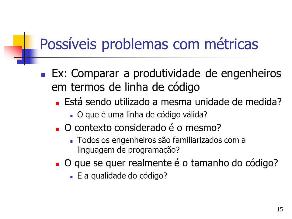 Possíveis problemas com métricas