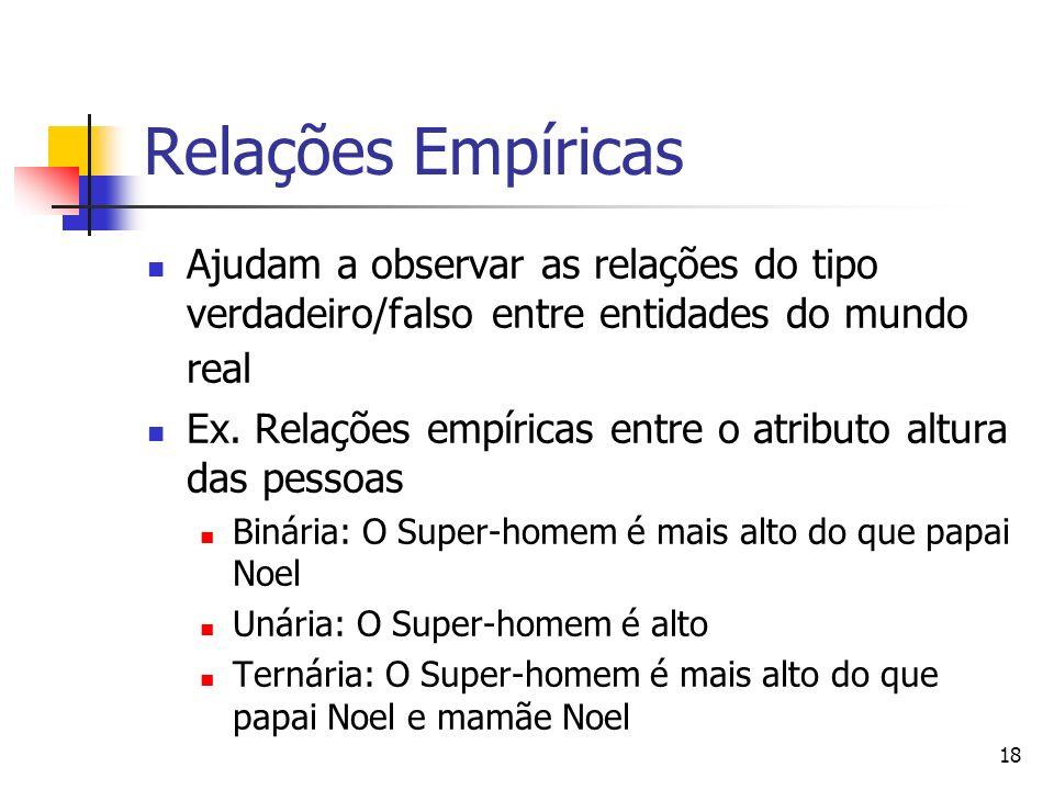 Relações EmpíricasAjudam a observar as relações do tipo verdadeiro/falso entre entidades do mundo real.