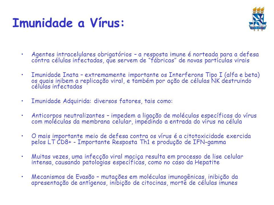 Imunidade a Vírus: