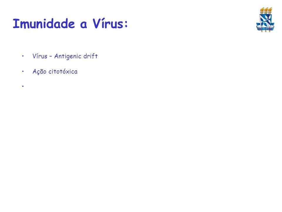 Imunidade a Vírus: Vírus – Antigenic drift Ação citotóxica