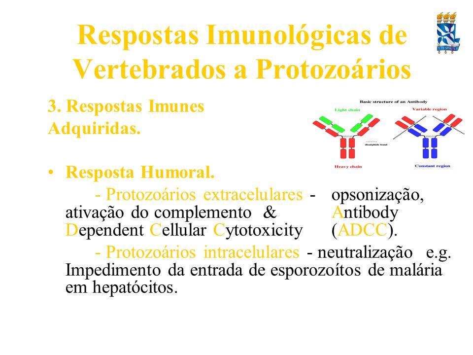 Respostas Imunológicas de Vertebrados a Protozoários
