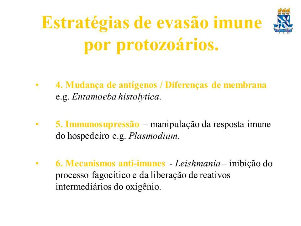 Estratégias de evasão imune por protozoários.