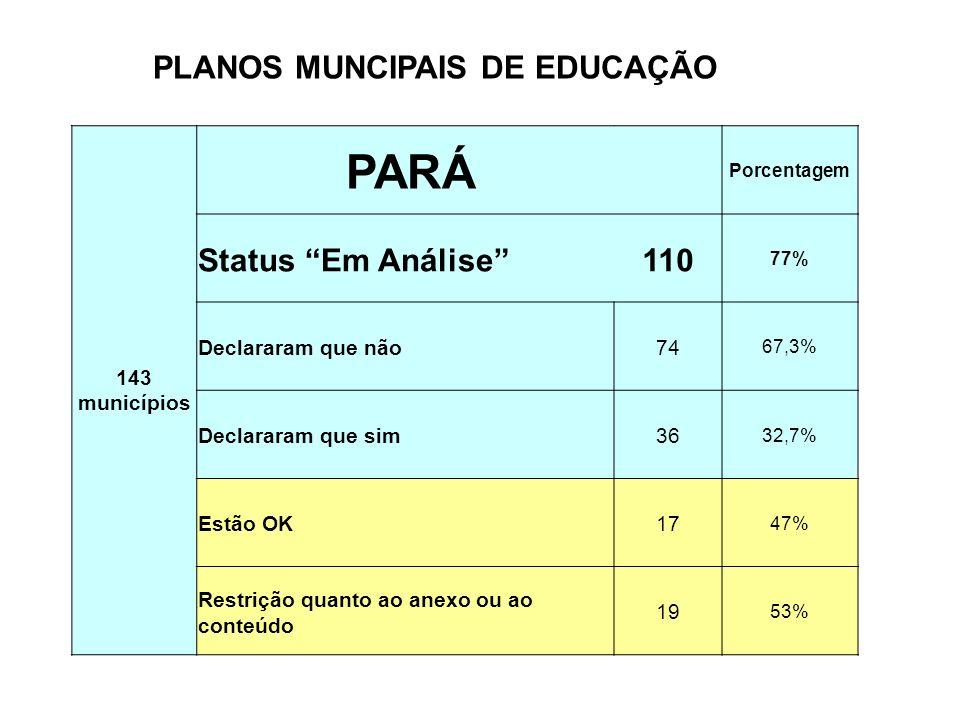 PLANOS MUNCIPAIS DE EDUCAÇÃO