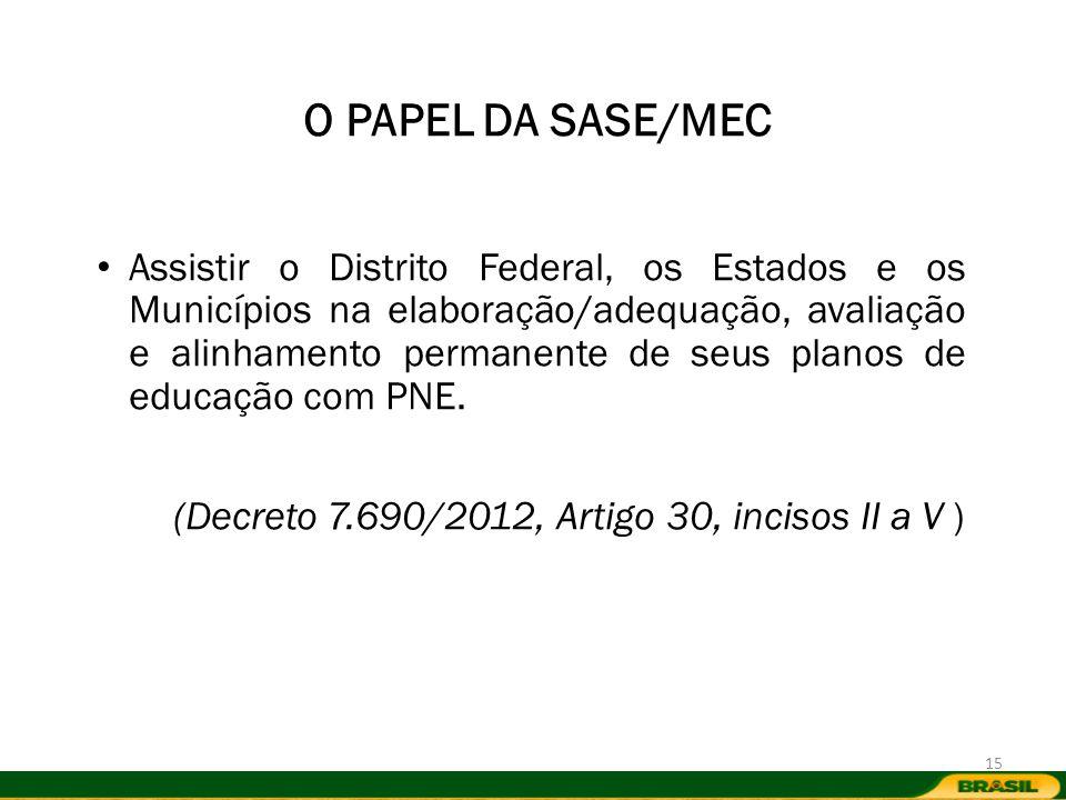 O PAPEL DA SASE/MEC