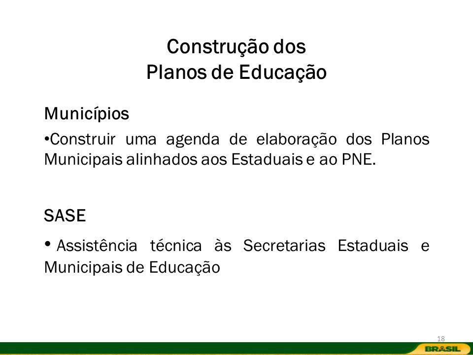 Construção dos Planos de Educação
