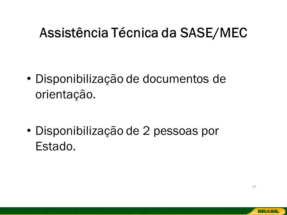 Assistência Técnica da SASE/MEC