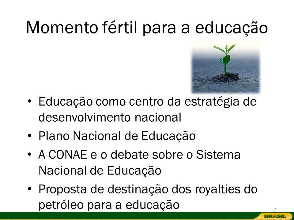 Momento fértil para a educação