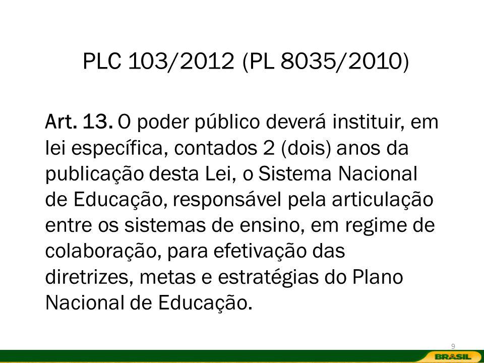 PLC 103/2012 (PL 8035/2010)