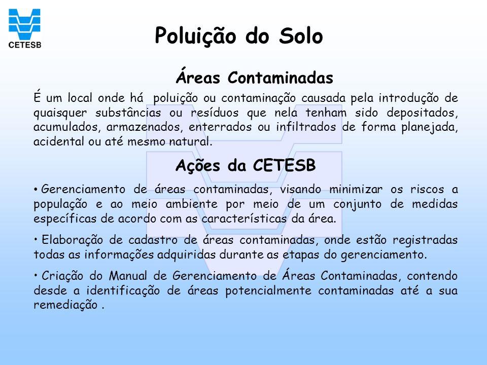 Poluição do Solo Áreas Contaminadas Ações da CETESB
