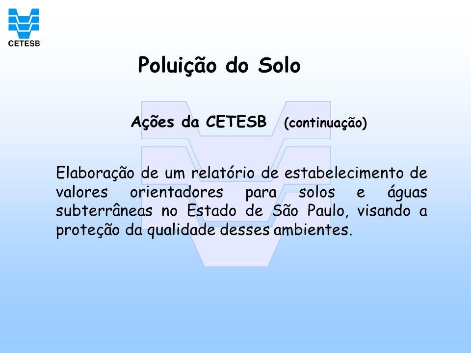 Poluição do Solo Ações da CETESB (continuação)