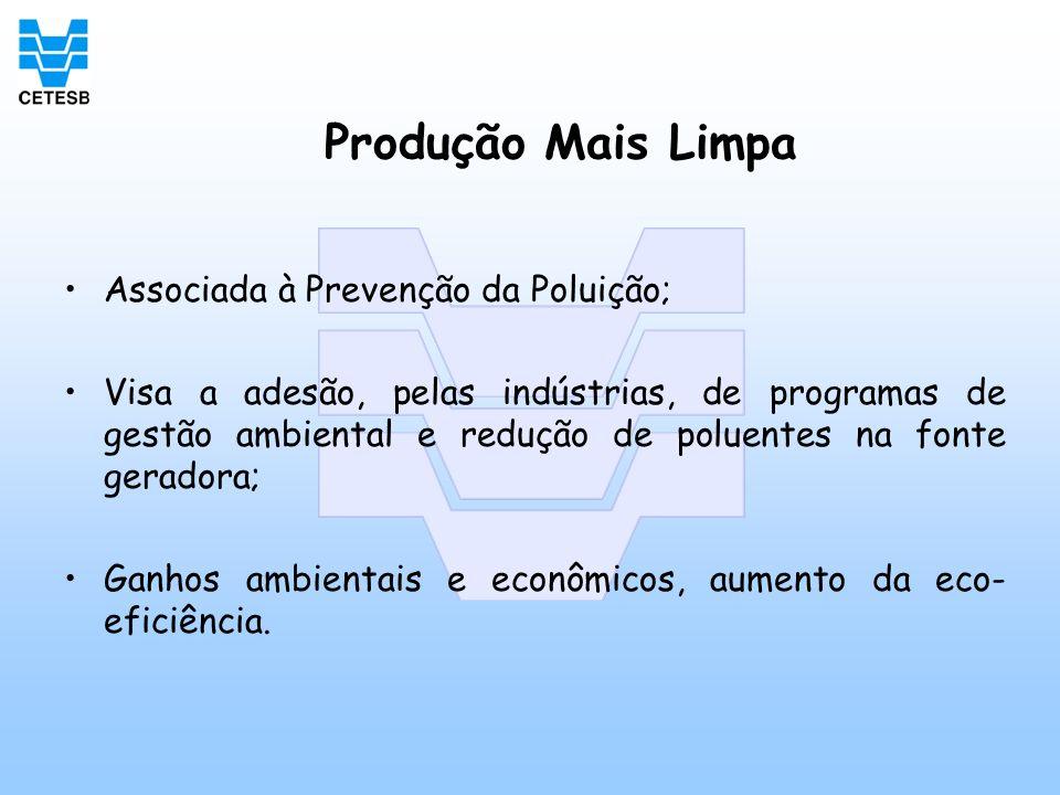 Produção Mais Limpa Associada à Prevenção da Poluição;