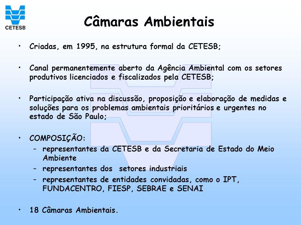 Câmaras Ambientais Criadas, em 1995, na estrutura formal da CETESB;
