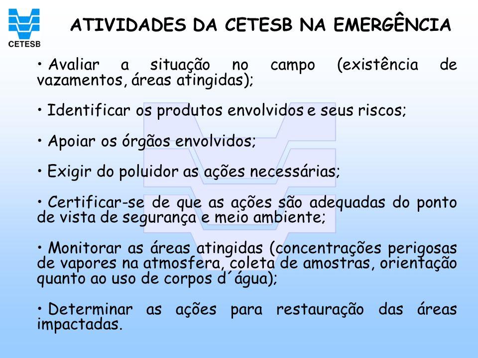 ATIVIDADES DA CETESB NA EMERGÊNCIA