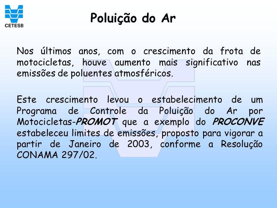 Poluição do Ar Nos últimos anos, com o crescimento da frota de motocicletas, houve aumento mais significativo nas emissões de poluentes atmosféricos.