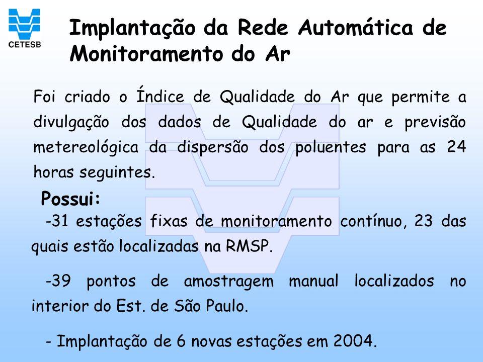 Implantação da Rede Automática de Monitoramento do Ar