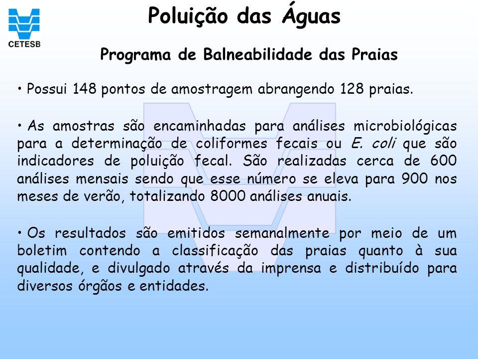 Poluição das Águas Programa de Balneabilidade das Praias
