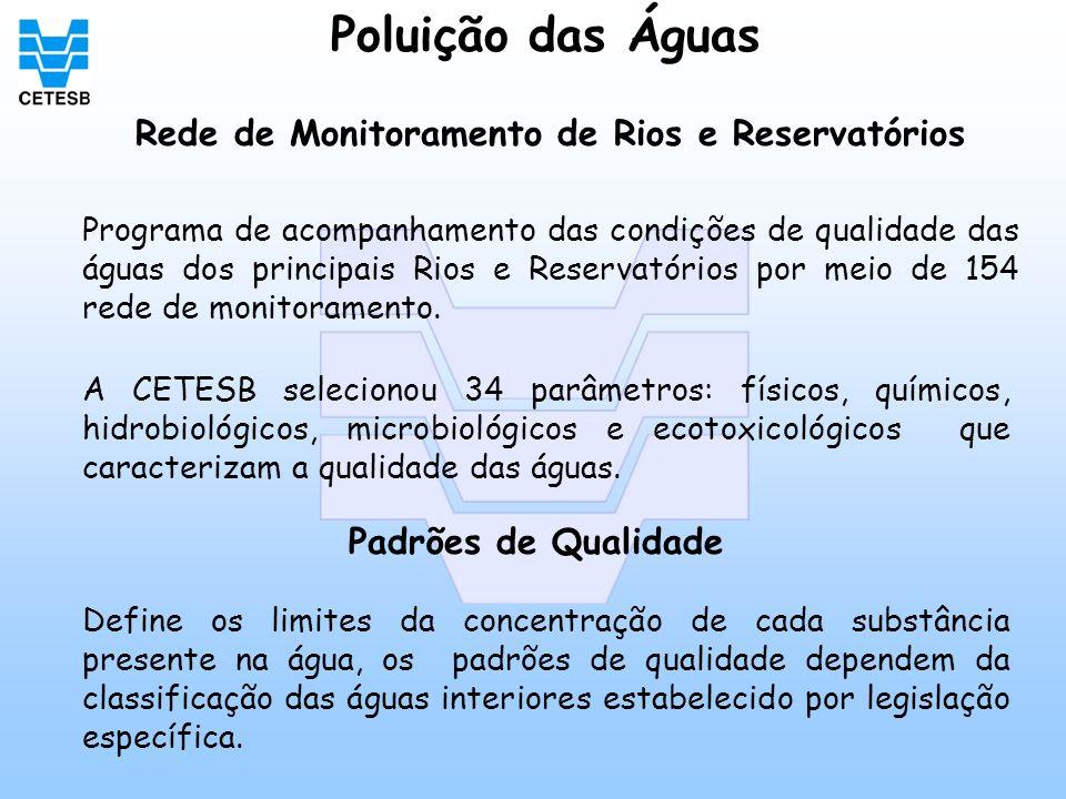 Poluição das Águas Rede de Monitoramento de Rios e Reservatórios