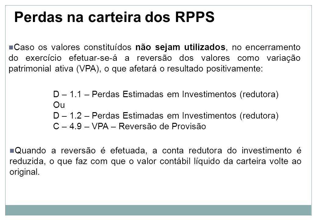 Perdas na carteira dos RPPS