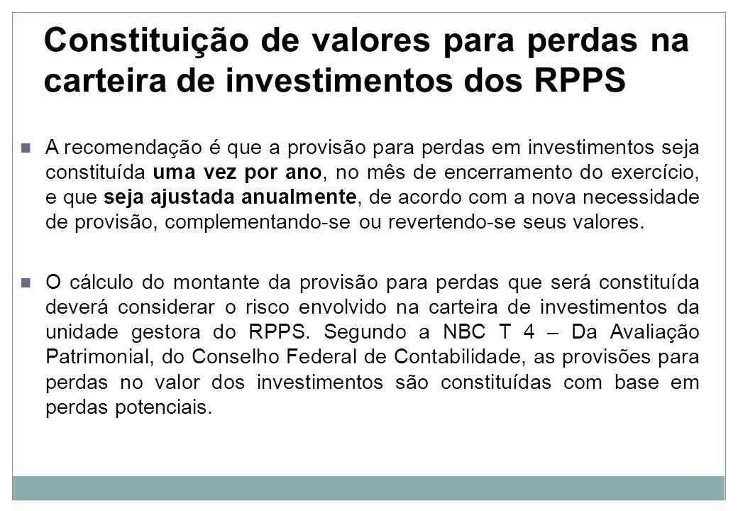 Constituição de valores para perdas na carteira de investimentos dos RPPS