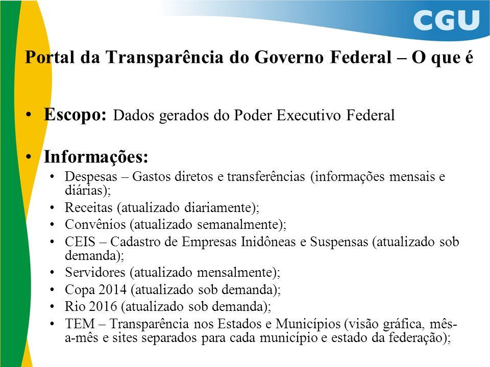 Portal da Transparência do Governo Federal – O que é