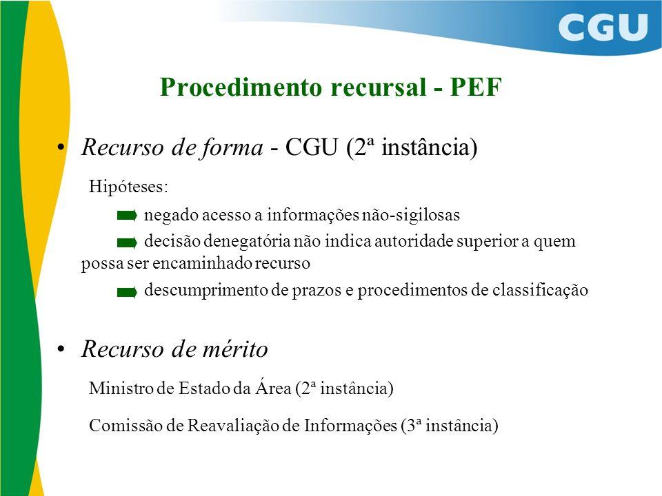Procedimento recursal - PEF