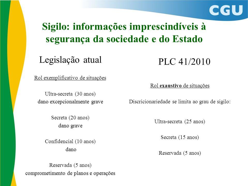 Sigilo: informações imprescindíveis à segurança da sociedade e do Estado
