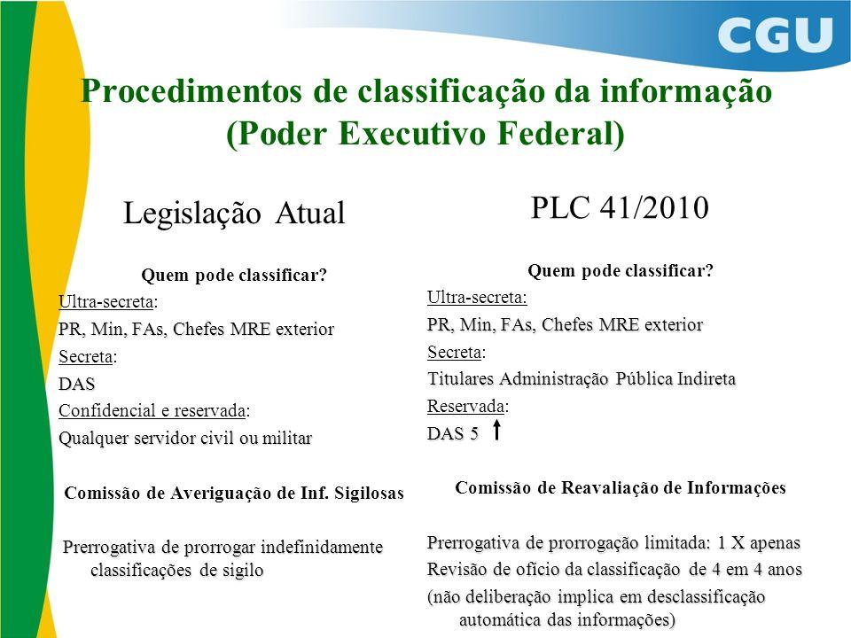 Procedimentos de classificação da informação (Poder Executivo Federal)