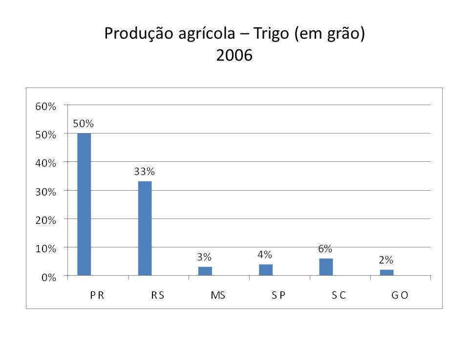 Produção agrícola – Trigo (em grão) 2006