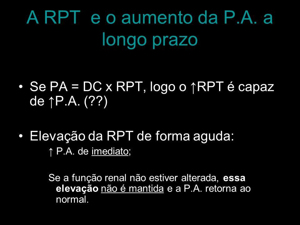 A RPT e o aumento da P.A. a longo prazo