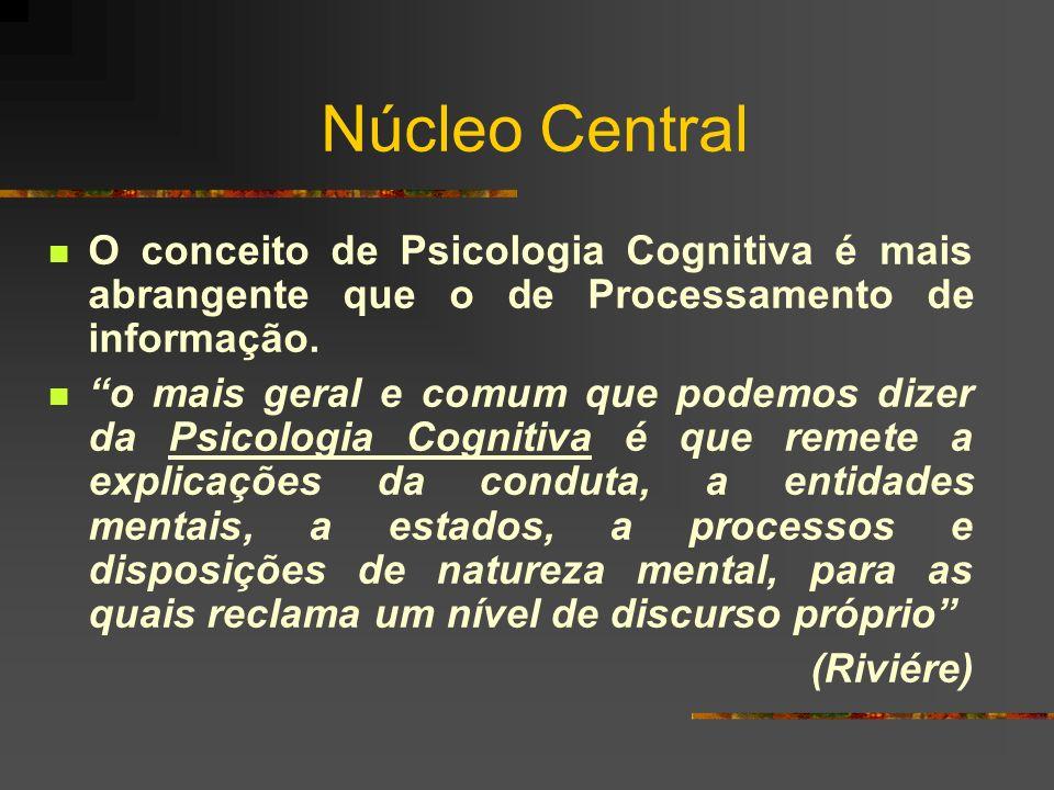 Núcleo CentralO conceito de Psicologia Cognitiva é mais abrangente que o de Processamento de informação.