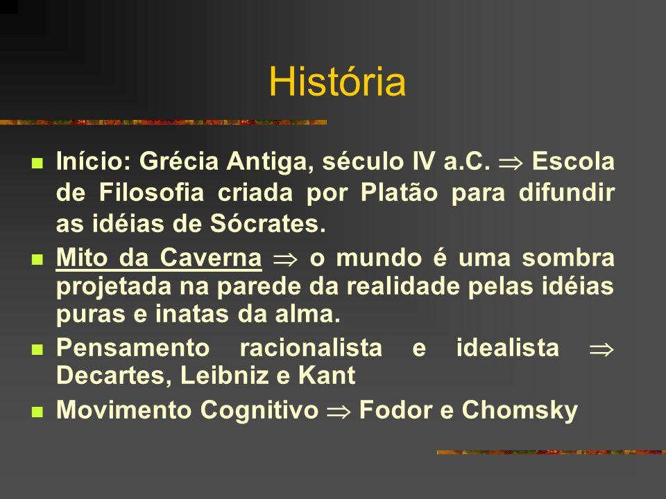 HistóriaInício: Grécia Antiga, século IV a.C.  Escola de Filosofia criada por Platão para difundir as idéias de Sócrates.