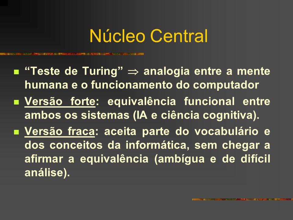 Núcleo Central Teste de Turing  analogia entre a mente humana e o funcionamento do computador.