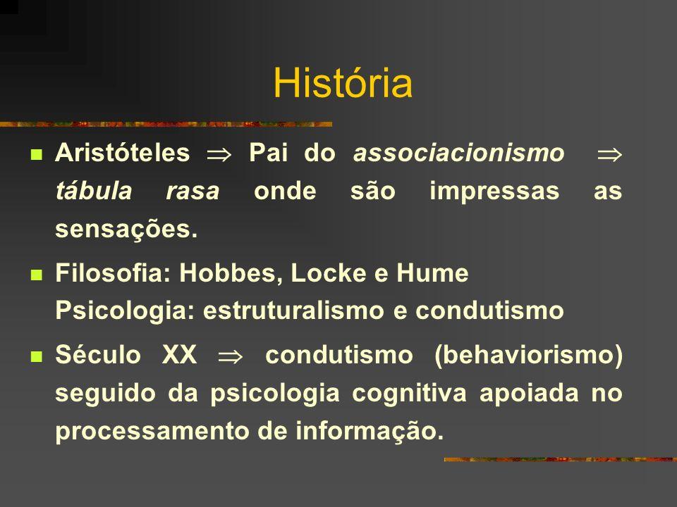 HistóriaAristóteles  Pai do associacionismo  tábula rasa onde são impressas as sensações.