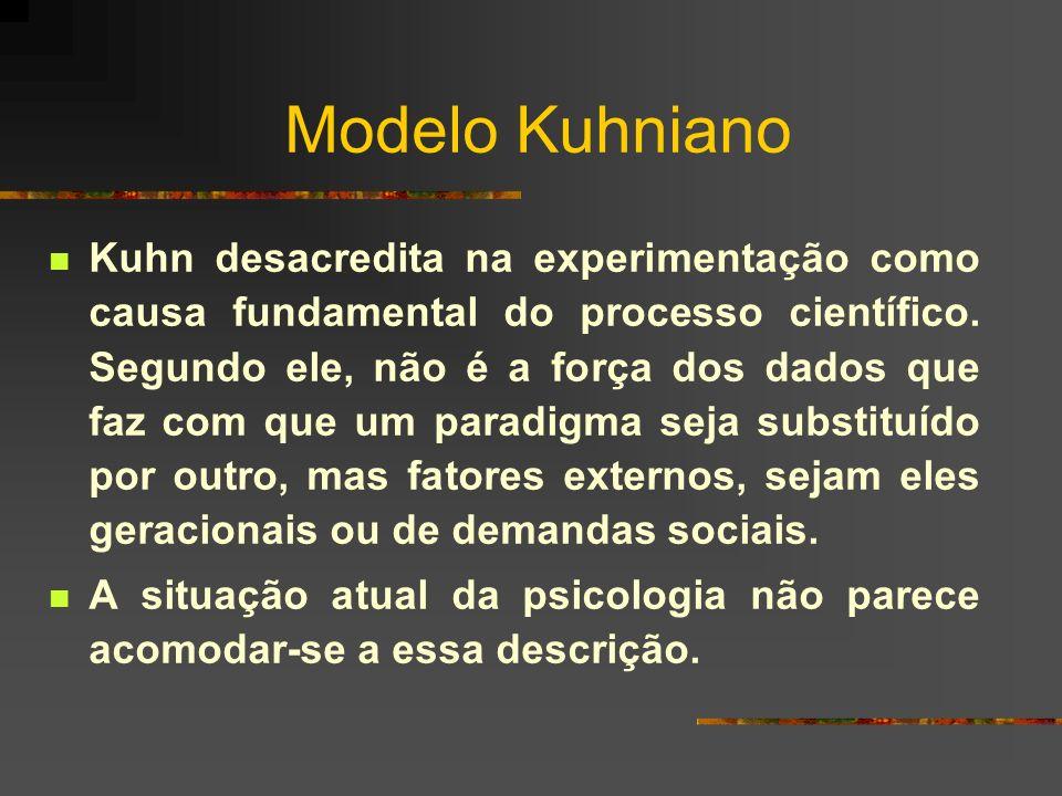 Modelo Kuhniano