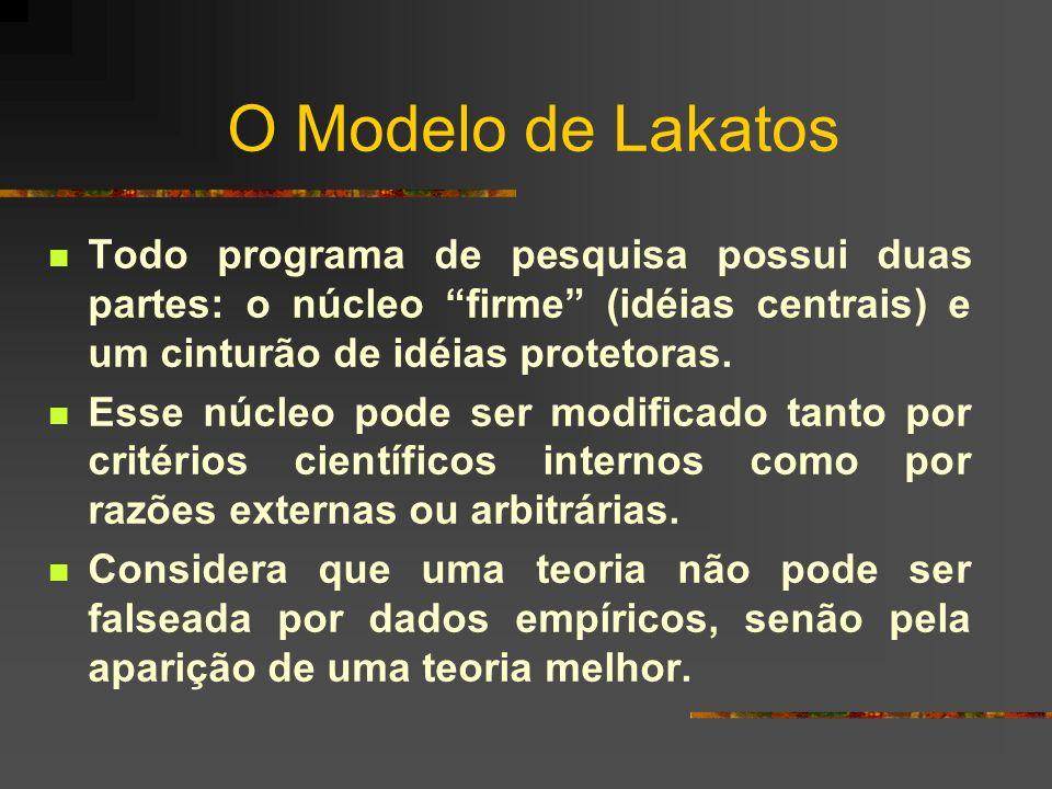 O Modelo de Lakatos Todo programa de pesquisa possui duas partes: o núcleo firme (idéias centrais) e um cinturão de idéias protetoras.