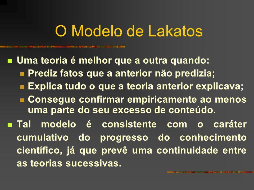 O Modelo de Lakatos Uma teoria é melhor que a outra quando: