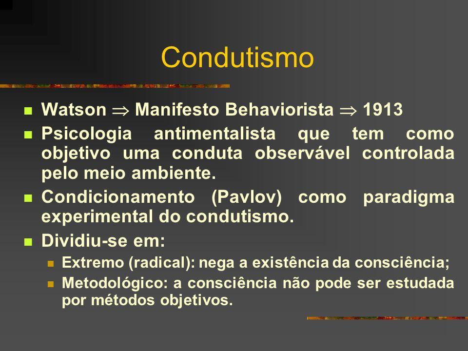 Condutismo Watson  Manifesto Behaviorista  1913